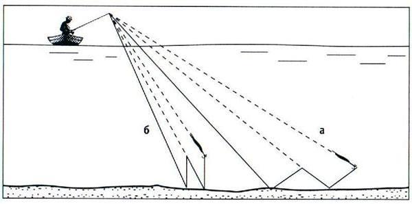 Схемы проводок блесен